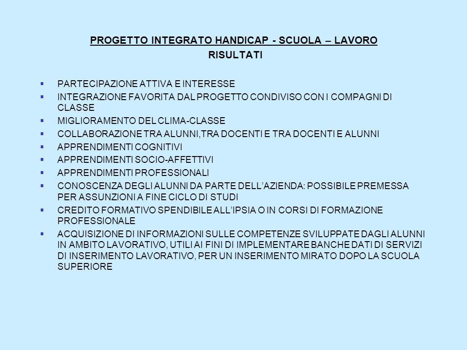 PROGETTO INTEGRATO HANDICAP - SCUOLA – LAVORO