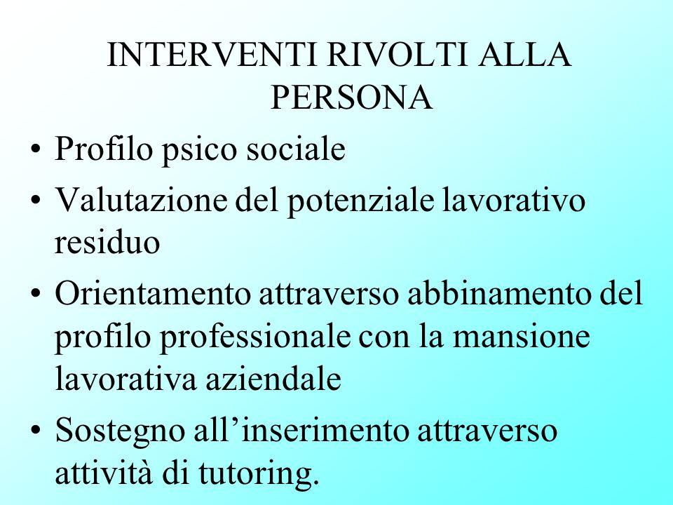 INTERVENTI RIVOLTI ALLA PERSONA