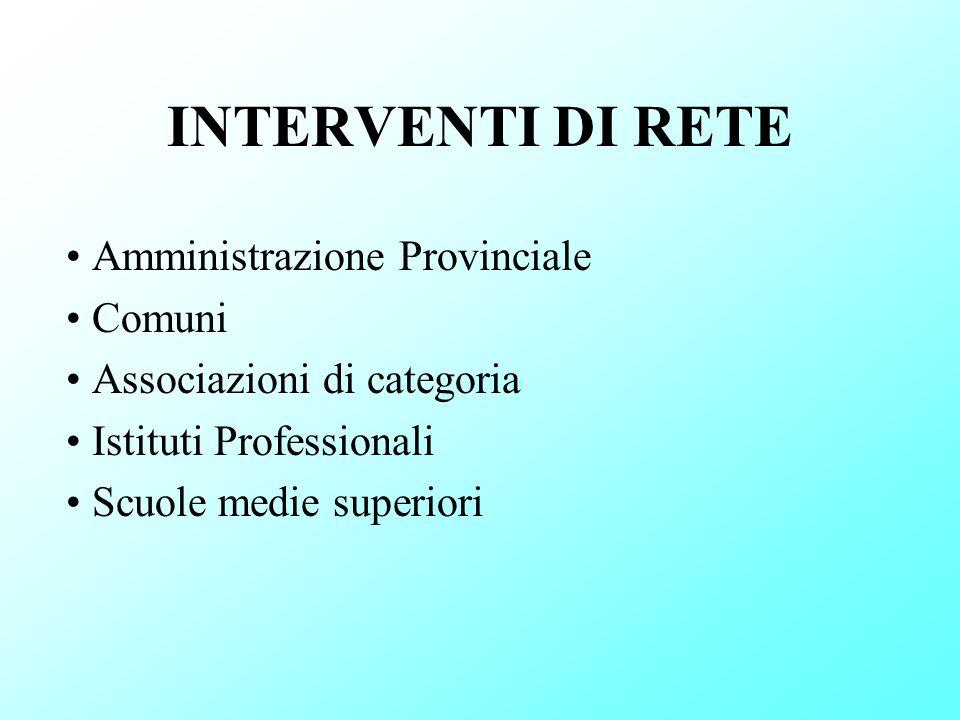 INTERVENTI DI RETE Amministrazione Provinciale Comuni