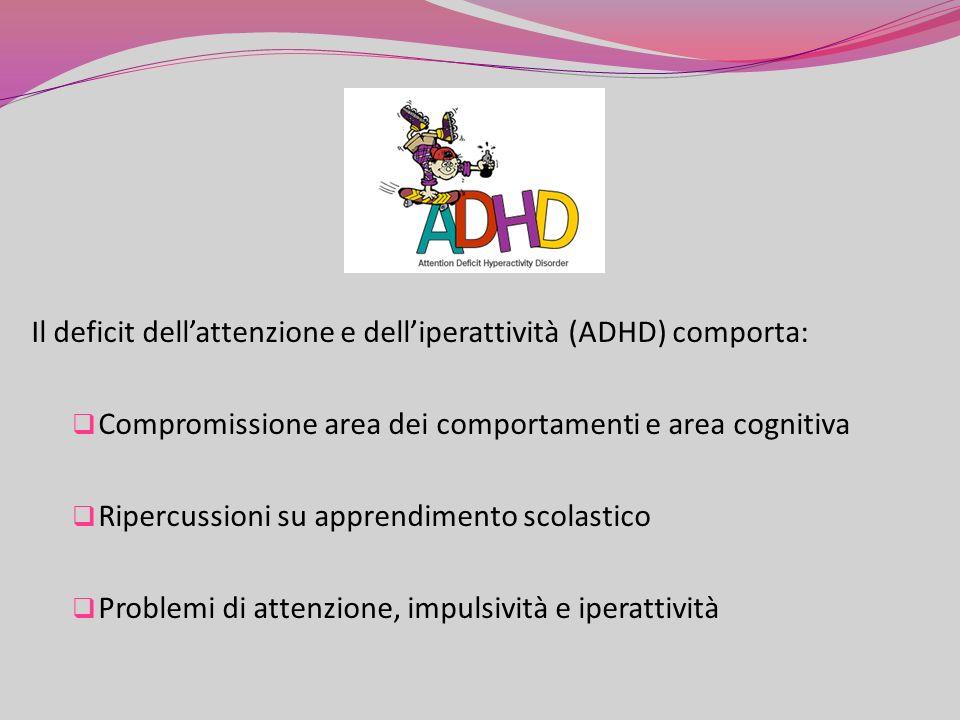Il deficit dell'attenzione e dell'iperattività (ADHD) comporta: