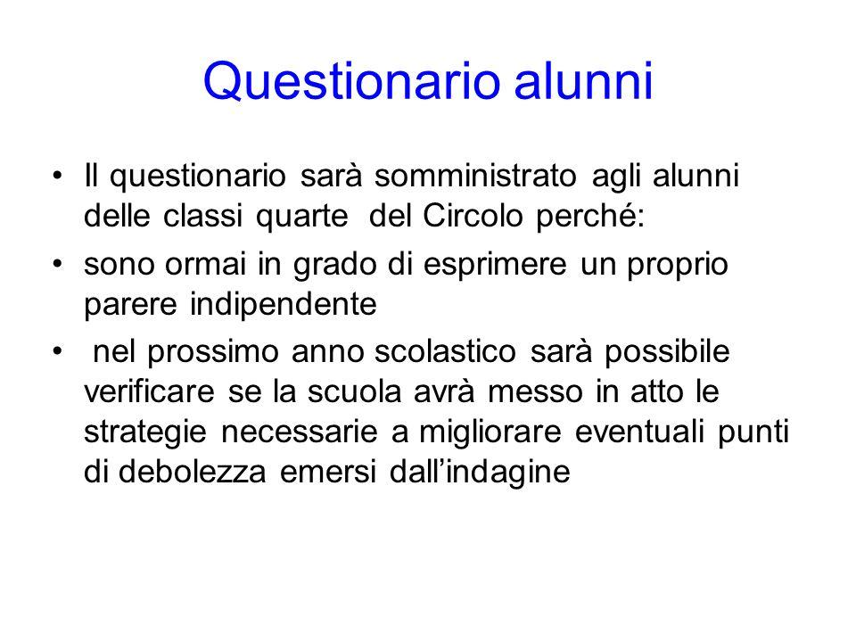 Questionario alunni Il questionario sarà somministrato agli alunni delle classi quarte del Circolo perché:
