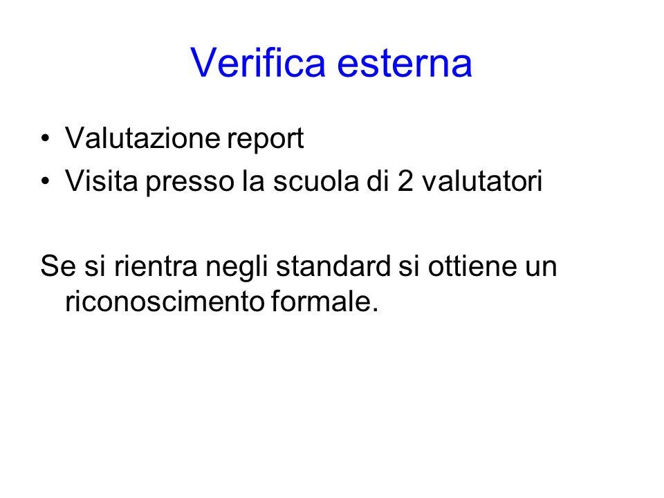 Verifica esterna Valutazione report