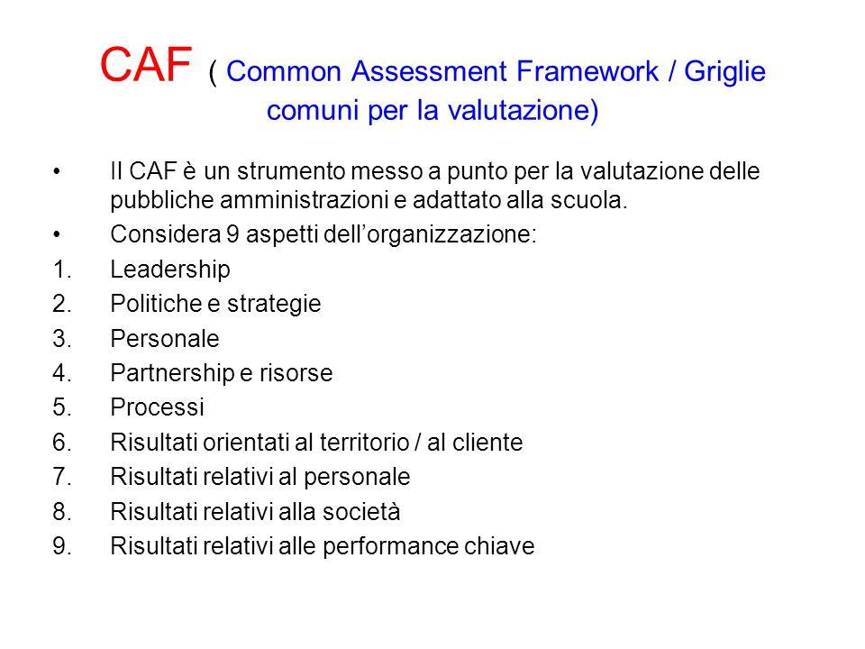 CAF ( Common Assessment Framework / Griglie comuni per la valutazione)