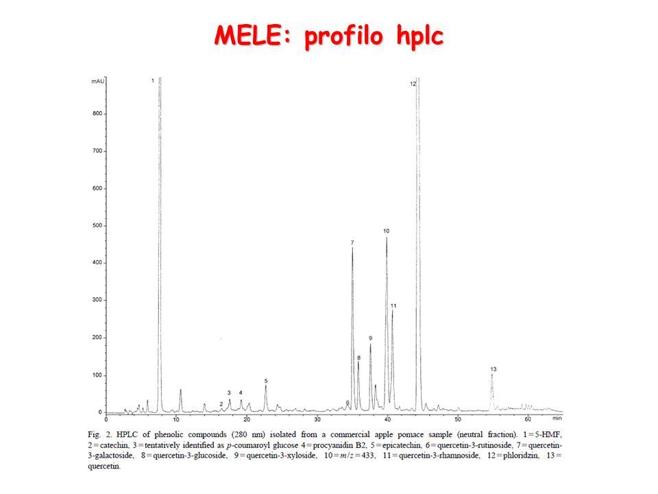 MELE: profilo hplc