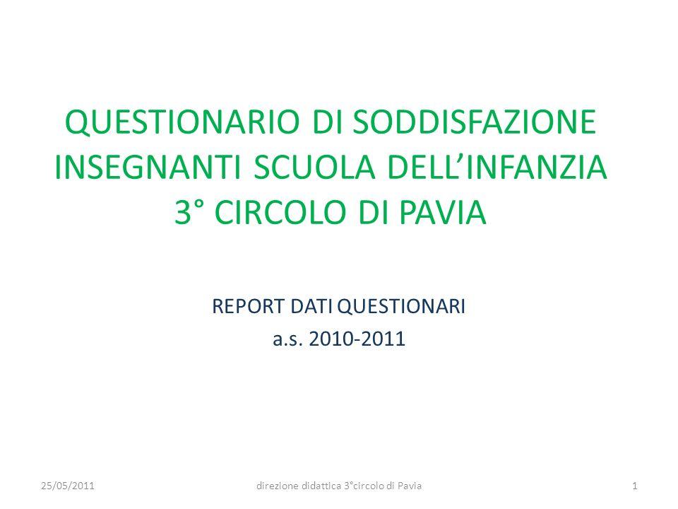 REPORT DATI QUESTIONARI a.s. 2010-2011