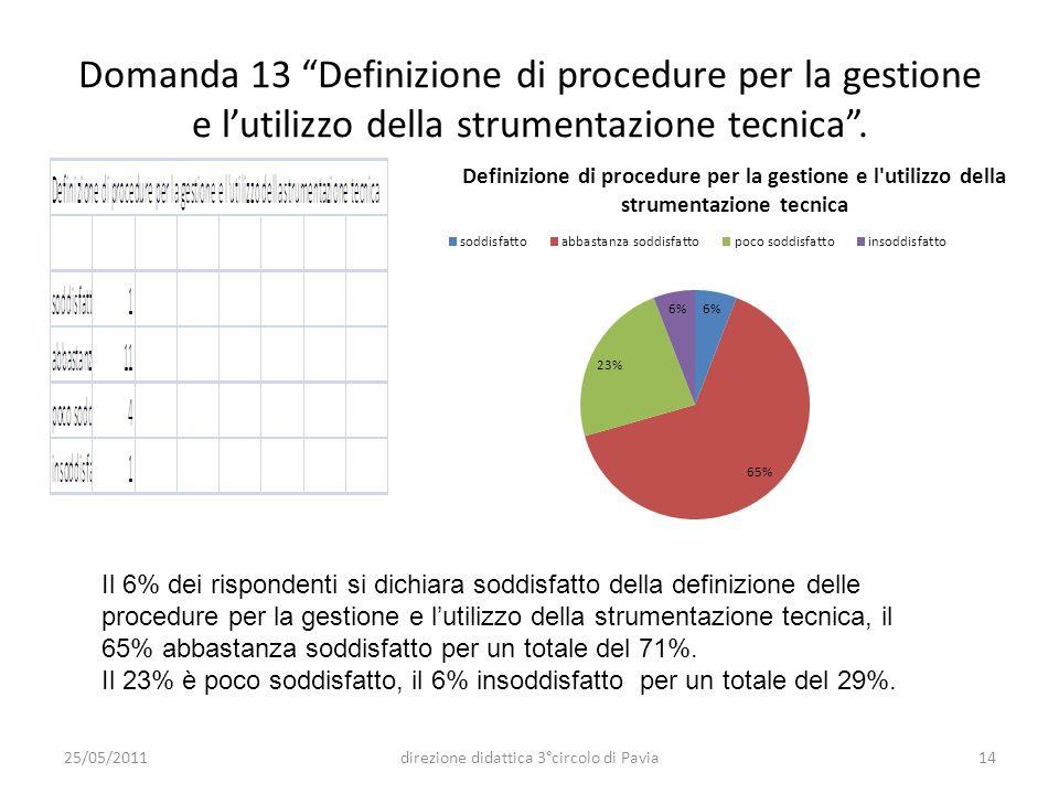 direzione didattica 3°circolo di Pavia