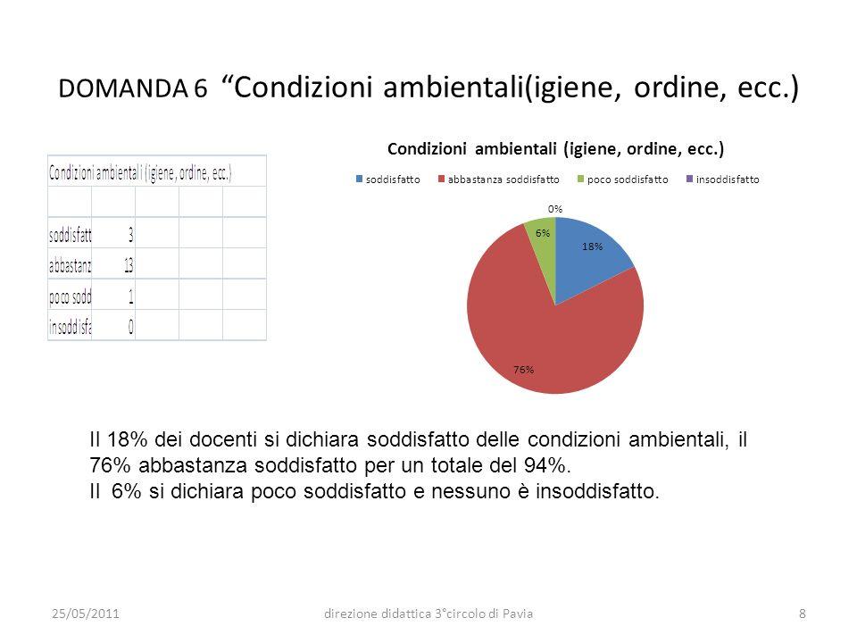 DOMANDA 6 Condizioni ambientali(igiene, ordine, ecc.)