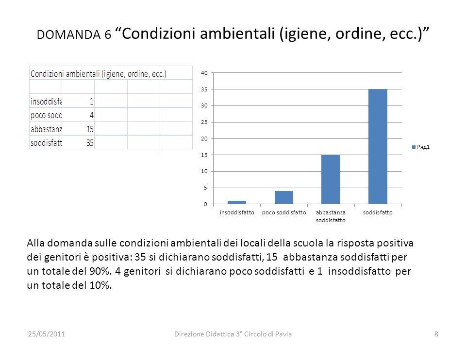 DOMANDA 6 Condizioni ambientali (igiene, ordine, ecc.)