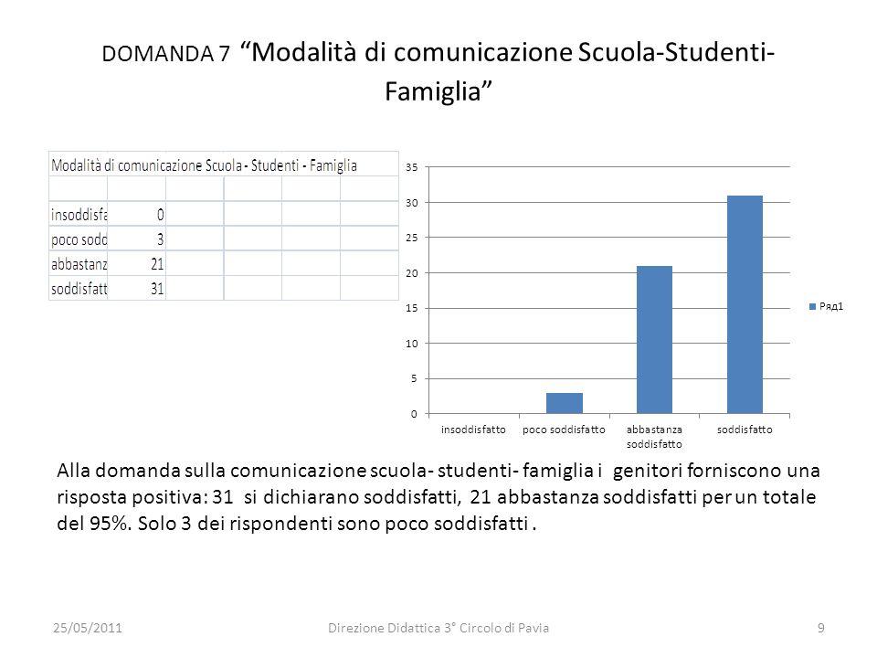 DOMANDA 7 Modalità di comunicazione Scuola-Studenti-Famiglia
