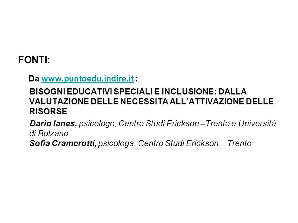 FONTI: Da www.puntoedu.indire.it :