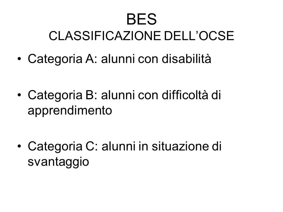 BES CLASSIFICAZIONE DELL'OCSE