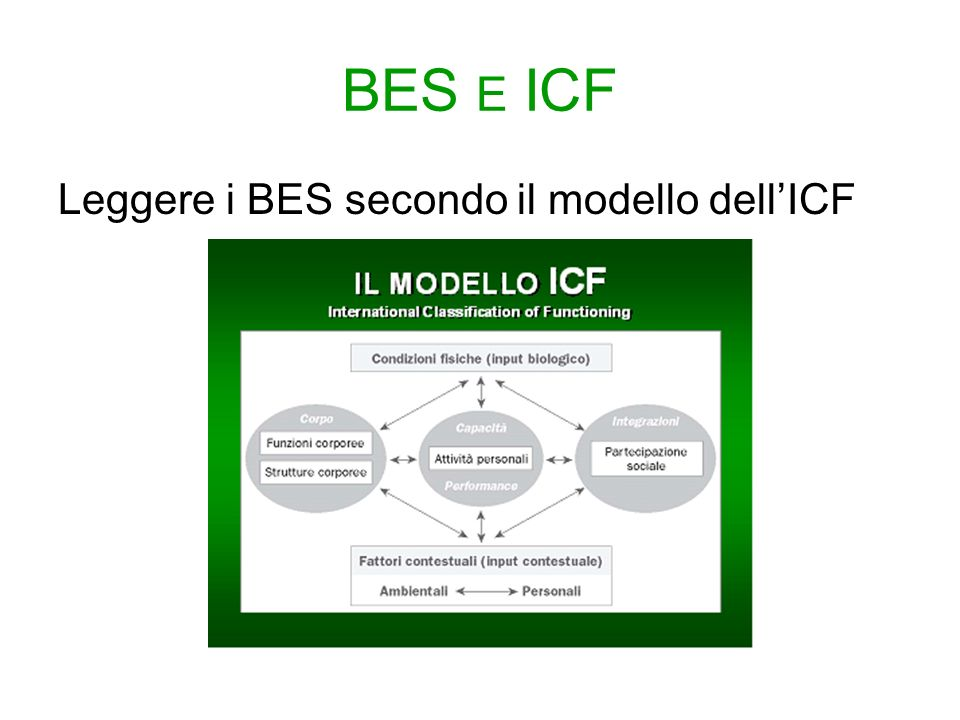 BES E ICF Leggere i BES secondo il modello dell'ICF