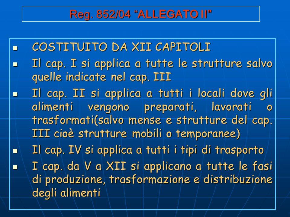 Reg. 852/04 ALLEGATO II COSTITUITO DA XII CAPITOLI. Il cap. I si applica a tutte le strutture salvo quelle indicate nel cap. III.