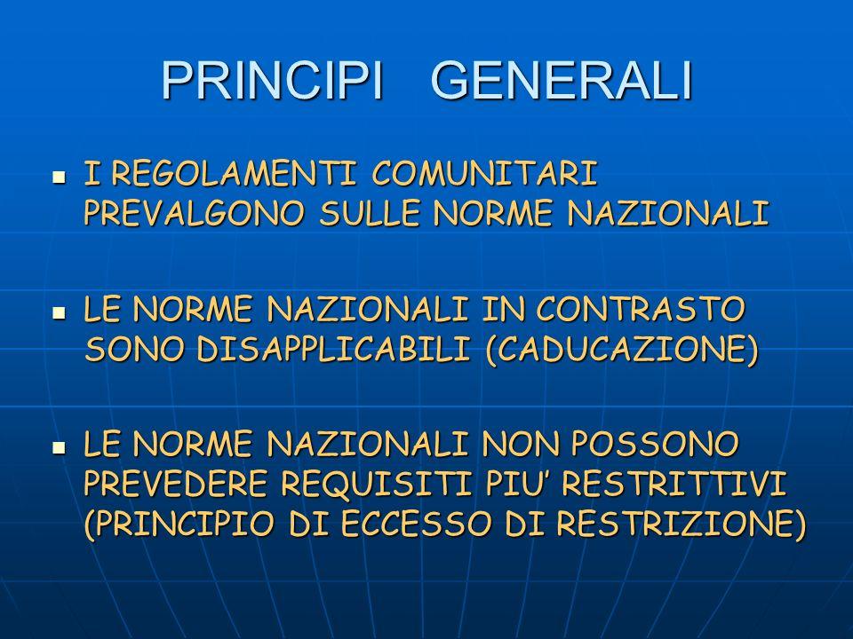 PRINCIPI GENERALI I REGOLAMENTI COMUNITARI PREVALGONO SULLE NORME NAZIONALI. LE NORME NAZIONALI IN CONTRASTO SONO DISAPPLICABILI (CADUCAZIONE)