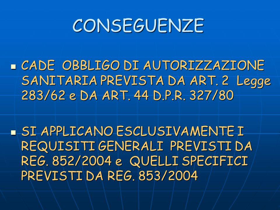 CONSEGUENZE CADE OBBLIGO DI AUTORIZZAZIONE SANITARIA PREVISTA DA ART. 2 Legge 283/62 e DA ART. 44 D.P.R. 327/80.