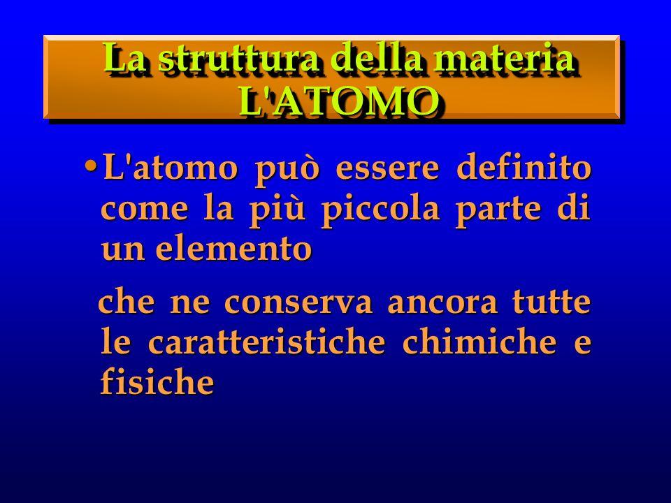 La struttura della materia L ATOMO