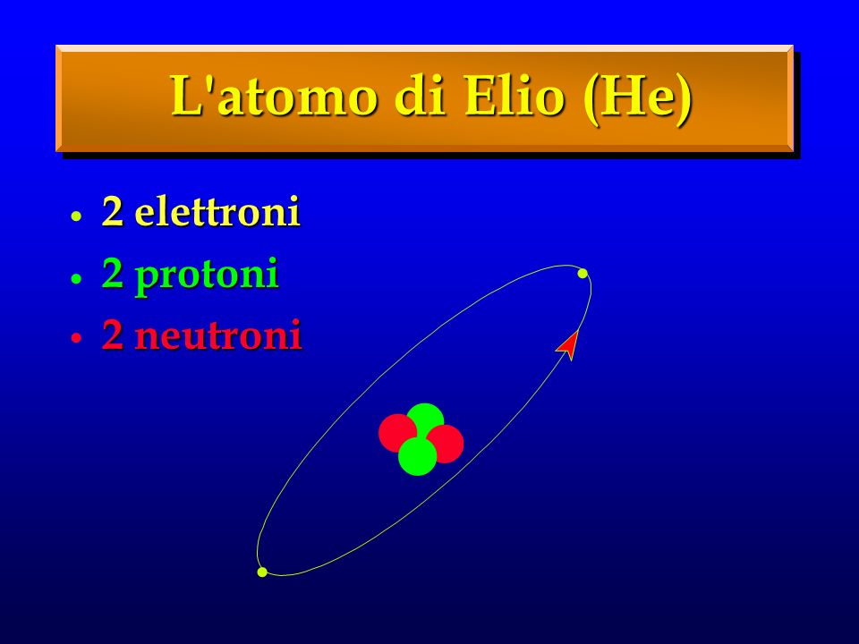 L atomo di Elio (He) . 2 elettroni 2 protoni 2 neutroni . . .