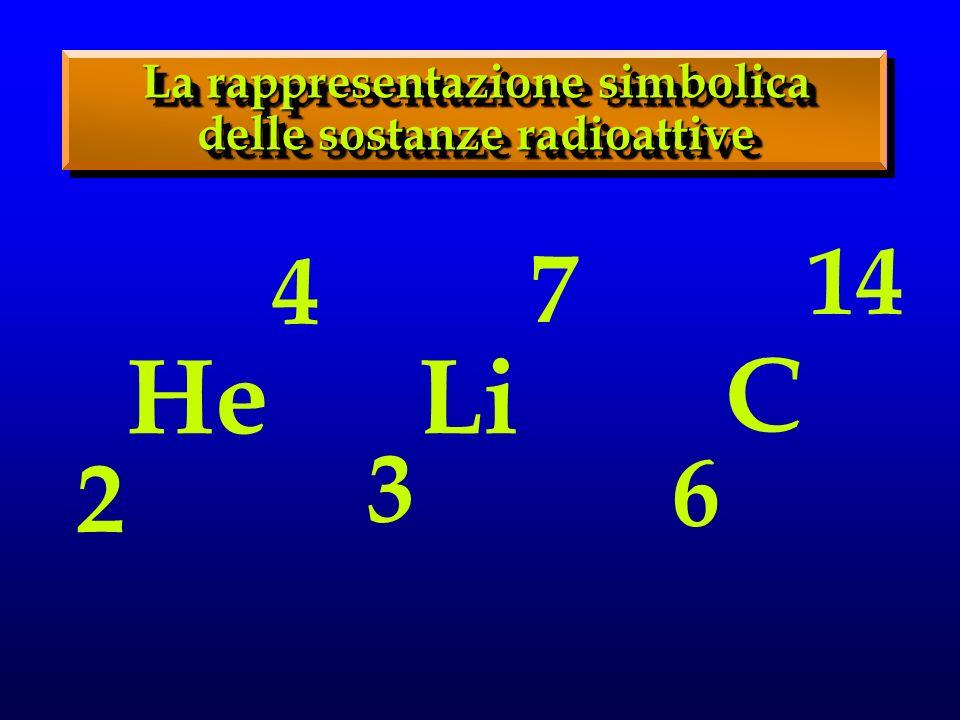 La rappresentazione simbolica delle sostanze radioattive