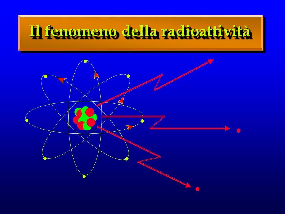 Il fenomeno della radioattività