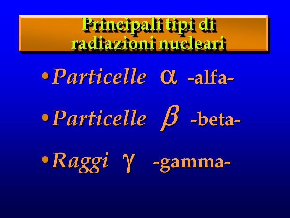 Principali tipi di radiazioni nucleari