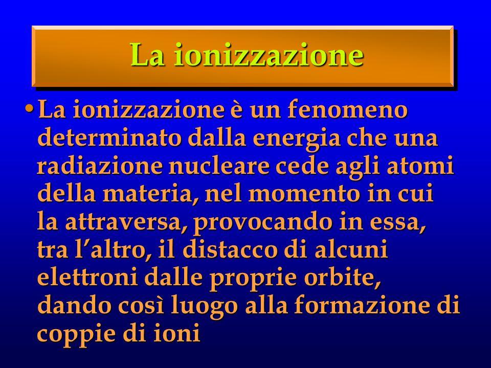 La ionizzazione