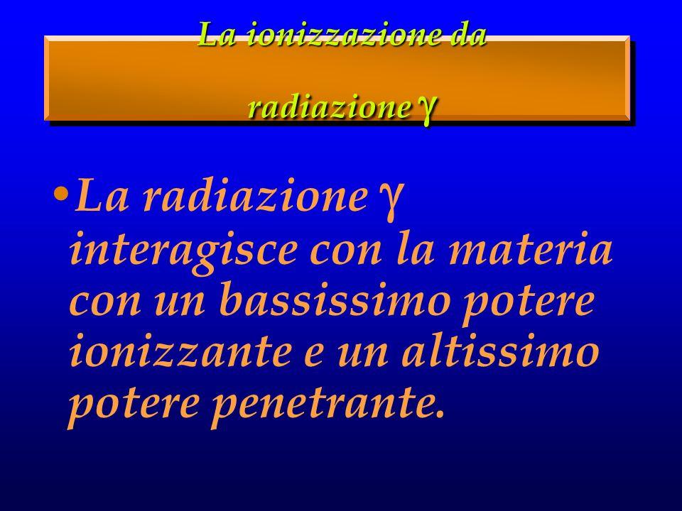 La ionizzazione da radiazione 
