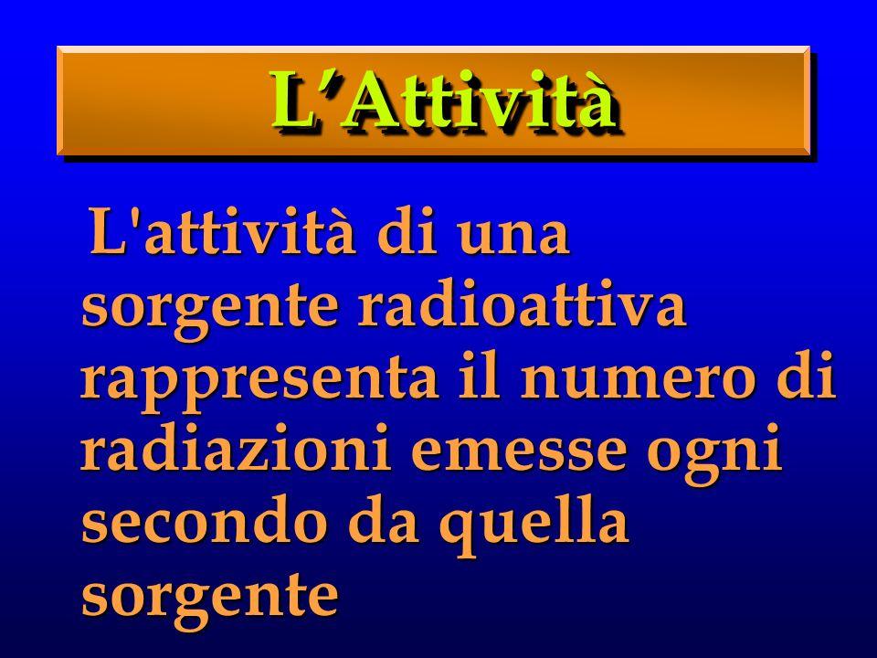 L'Attività L attività di una sorgente radioattiva rappresenta il numero di radiazioni emesse ogni secondo da quella sorgente.