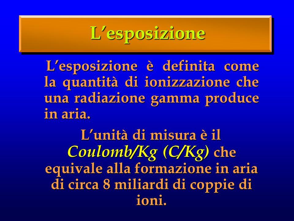 L'esposizione L'esposizione è definita come la quantità di ionizzazione che una radiazione gamma produce in aria.