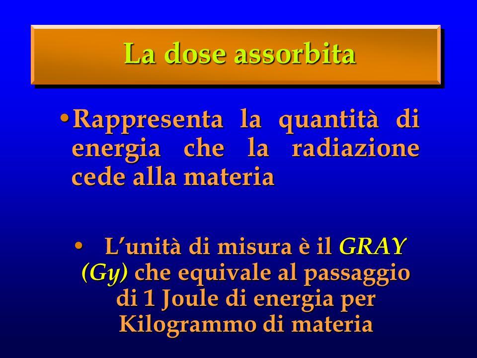 La dose assorbita Rappresenta la quantità di energia che la radiazione cede alla materia.