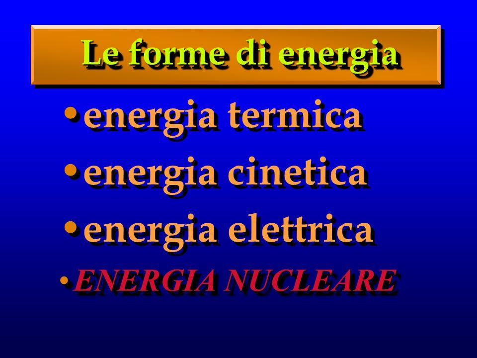 energia termica energia cinetica energia elettrica Le forme di energia