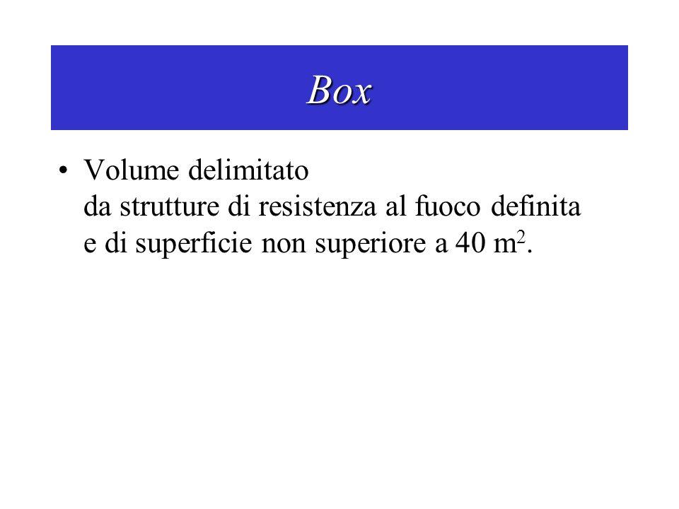 Box Volume delimitato da strutture di resistenza al fuoco definita e di superficie non superiore a 40 m2.