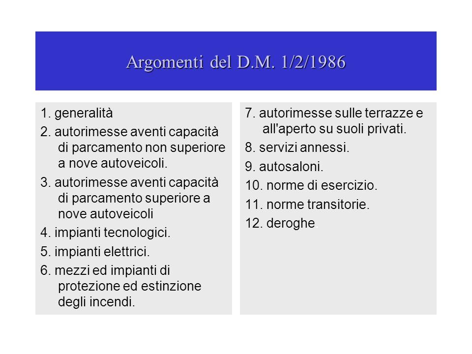 Argomenti del D.M. 1/2/1986 1. generalità
