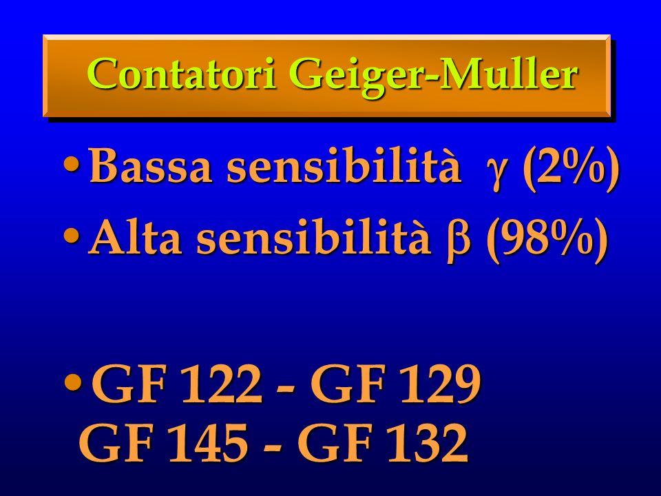 Contatori Geiger-Muller