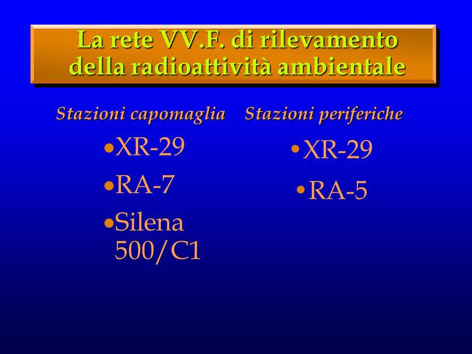 La rete VV.F. di rilevamento della radioattività ambientale