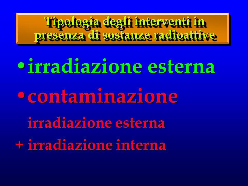 Tipologia degli interventi in presenza di sostanze radioattive