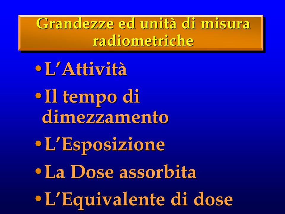 Grandezze ed unità di misura radiometriche