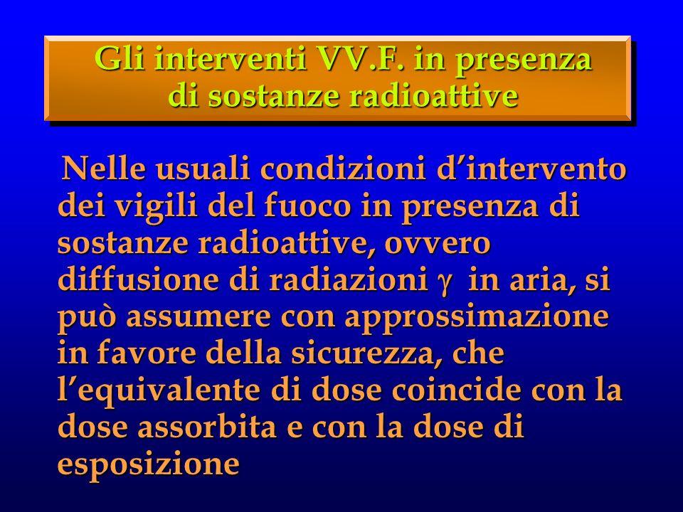 Gli interventi VV.F. in presenza di sostanze radioattive