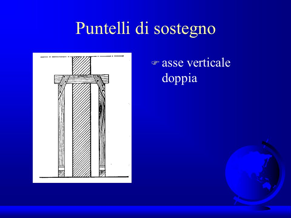 Puntelli di sostegno asse verticale doppia