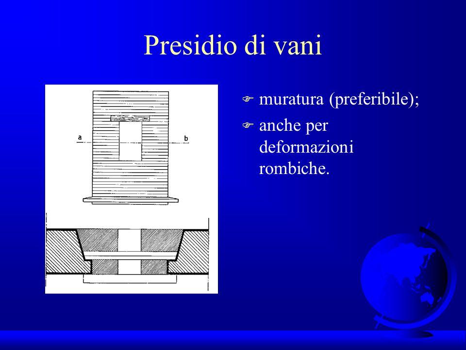 Presidio di vani muratura (preferibile);