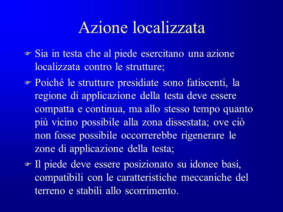 Azione localizzata Sia in testa che al piede esercitano una azione localizzata contro le strutture;