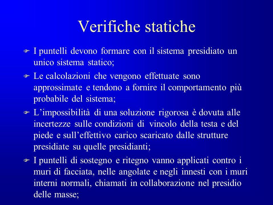 Verifiche statiche I puntelli devono formare con il sistema presidiato un unico sistema statico;