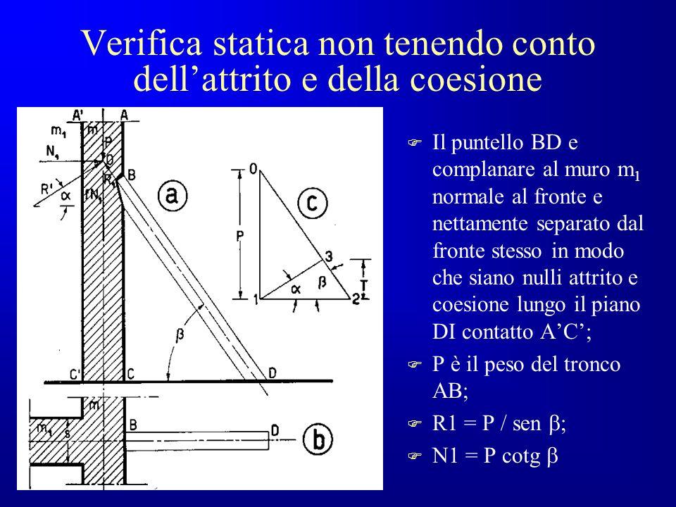 Verifica statica non tenendo conto dell'attrito e della coesione