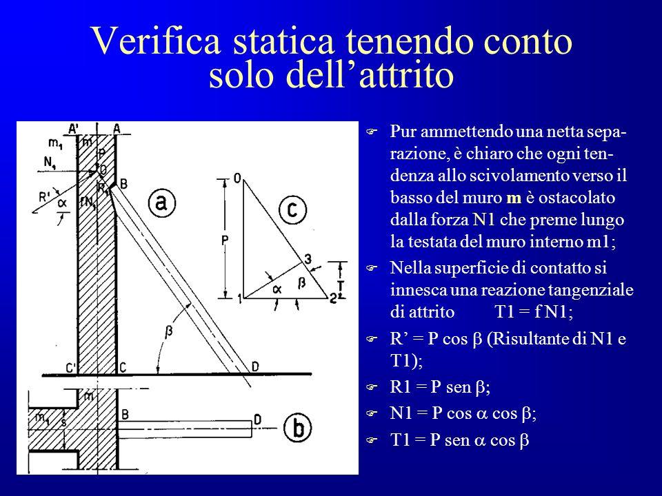 Verifica statica tenendo conto solo dell'attrito