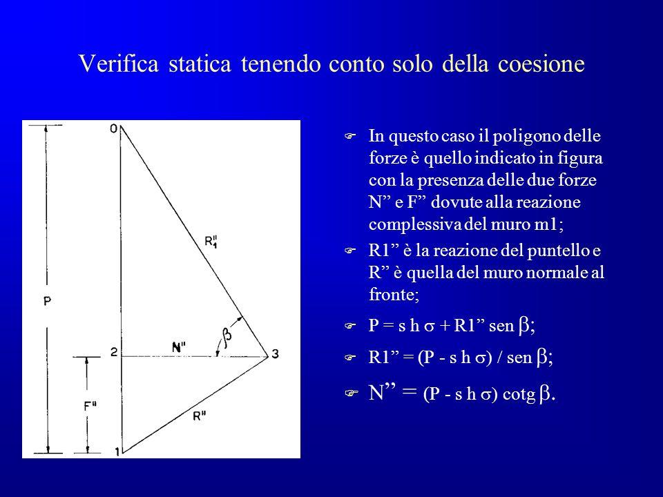 Verifica statica tenendo conto solo della coesione