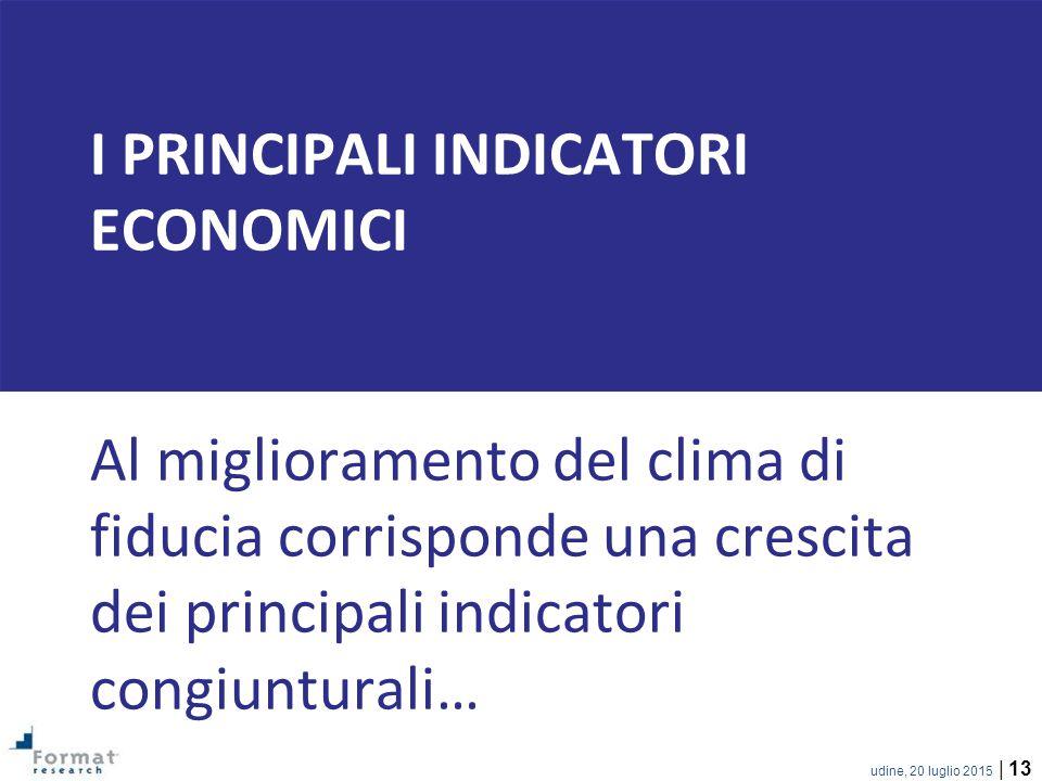 I PRINCIPALI INDICATORI ECONOMICI