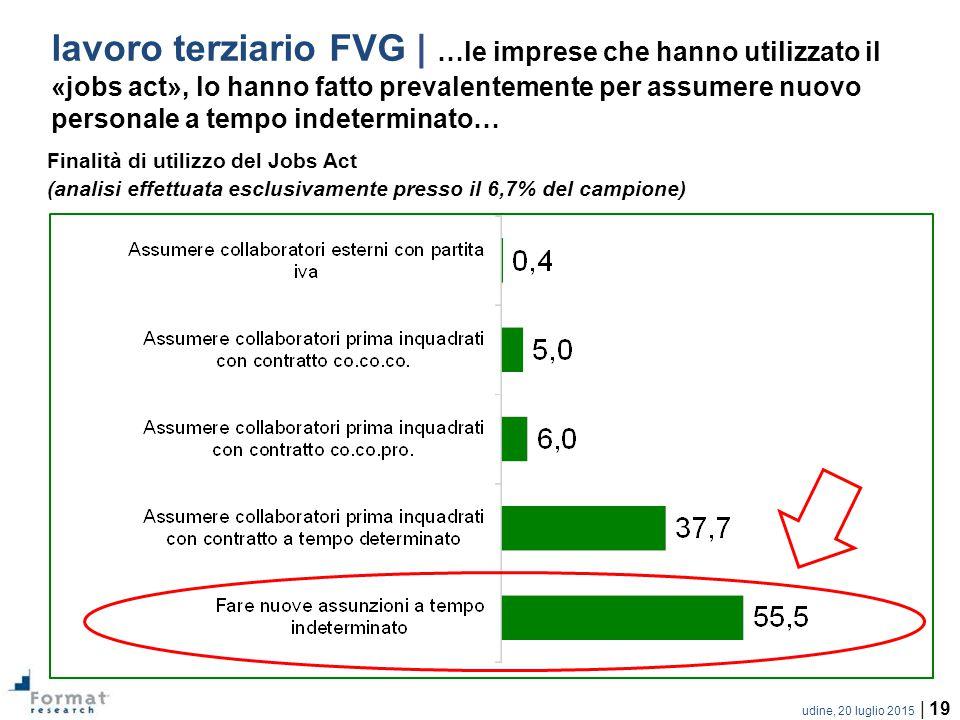 lavoro terziario FVG | …le imprese che hanno utilizzato il «jobs act», lo hanno fatto prevalentemente per assumere nuovo personale a tempo indeterminato…