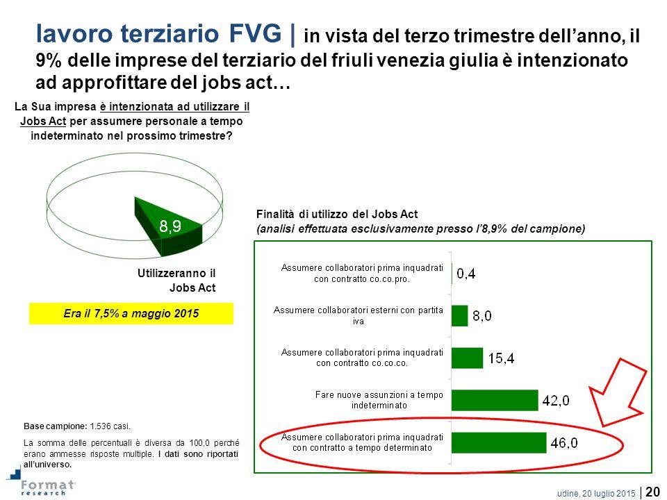 lavoro terziario FVG | in vista del terzo trimestre dell'anno, il 9% delle imprese del terziario del friuli venezia giulia è intenzionato ad approfittare del jobs act…