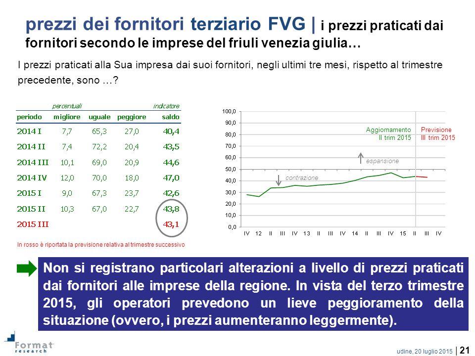 prezzi dei fornitori terziario FVG | i prezzi praticati dai fornitori secondo le imprese del friuli venezia giulia…