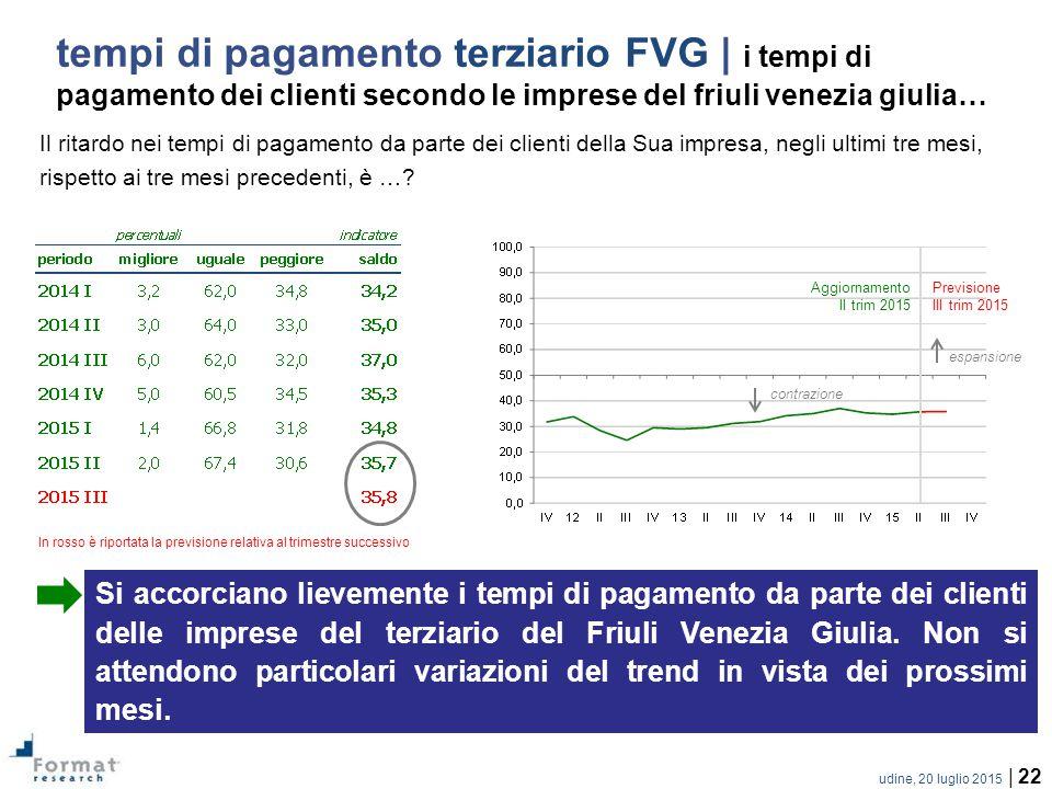 tempi di pagamento terziario FVG | i tempi di pagamento dei clienti secondo le imprese del friuli venezia giulia…