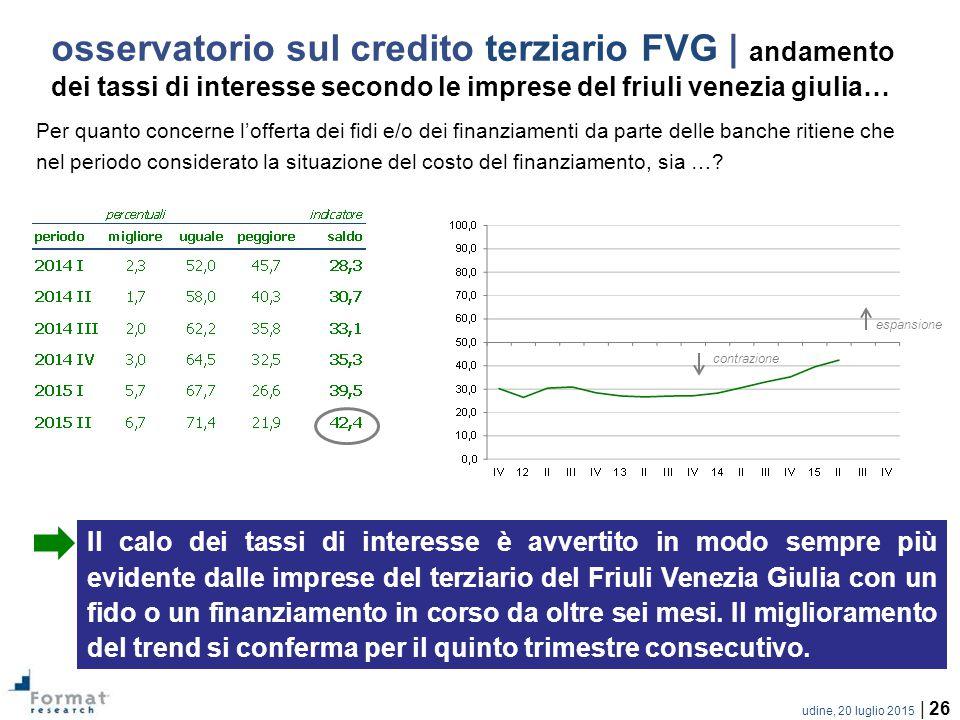 osservatorio sul credito terziario FVG | andamento dei tassi di interesse secondo le imprese del friuli venezia giulia…